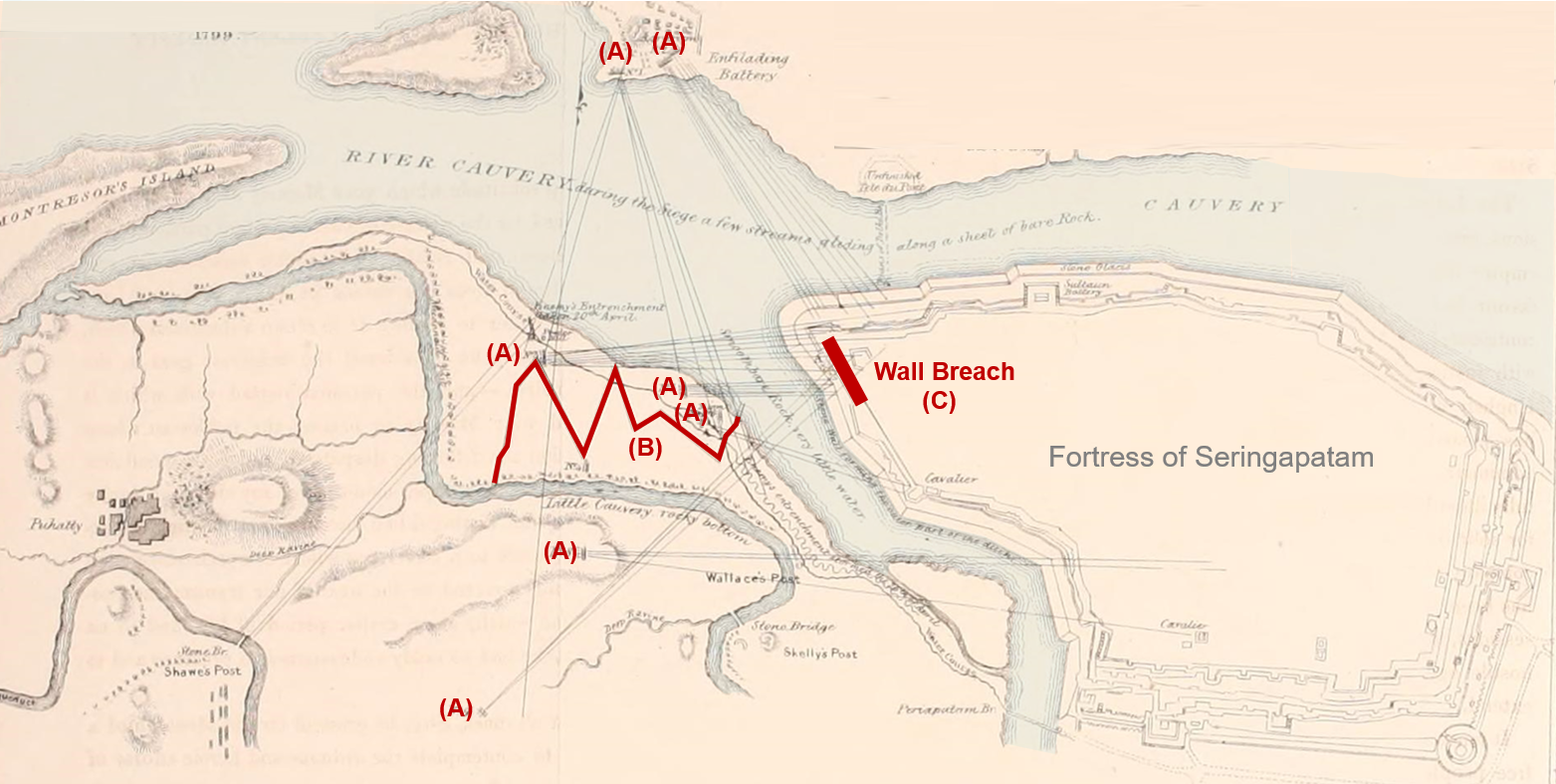 Figure 3 - Assault plan for Seringapatam. Image from author's archive.