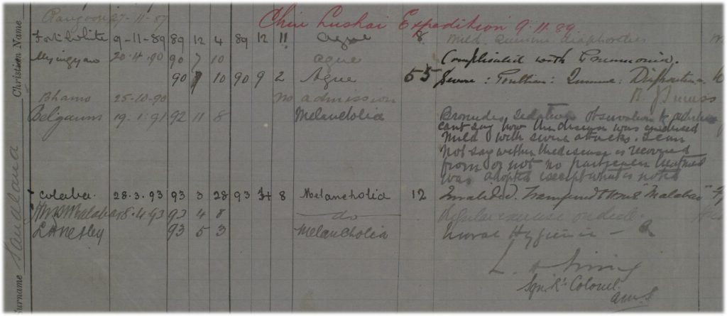 excerpt of Sandland's medical records